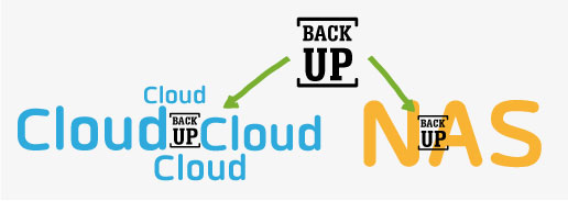Cloud-backup2